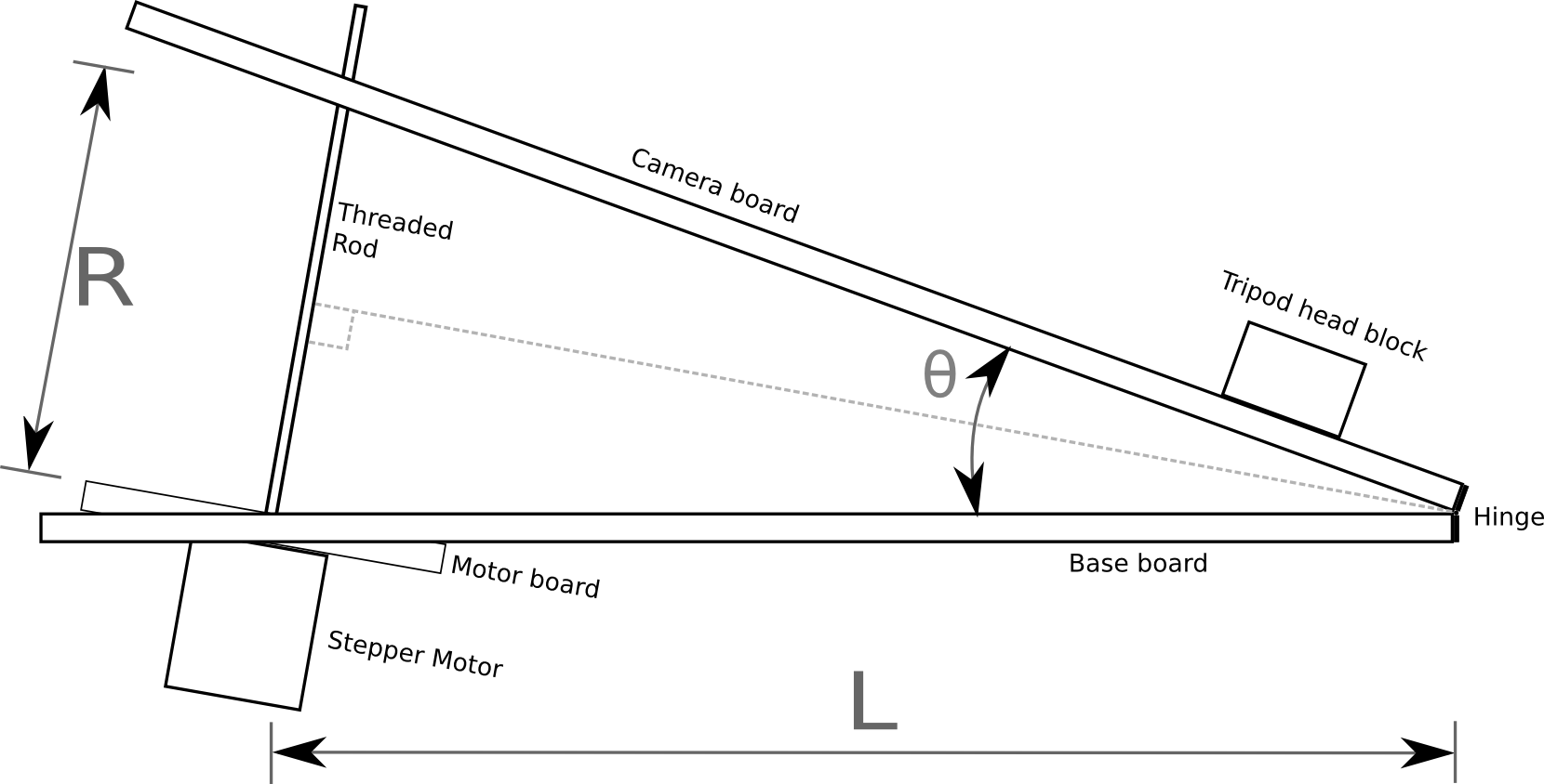 Building A Barn Door Mount Part 2 Calculating Mount Movements F
